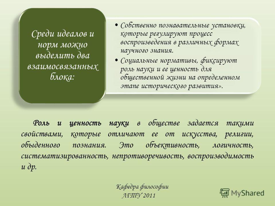 Кафедра философии ЛГТУ 2011 Собственно познавательные установки, которые регулируют процесс воспроизведения в различных формах научного знания. Социальные нормативы, фиксируют роль науки и ее ценность для общественной жизни на определенном этапе исто
