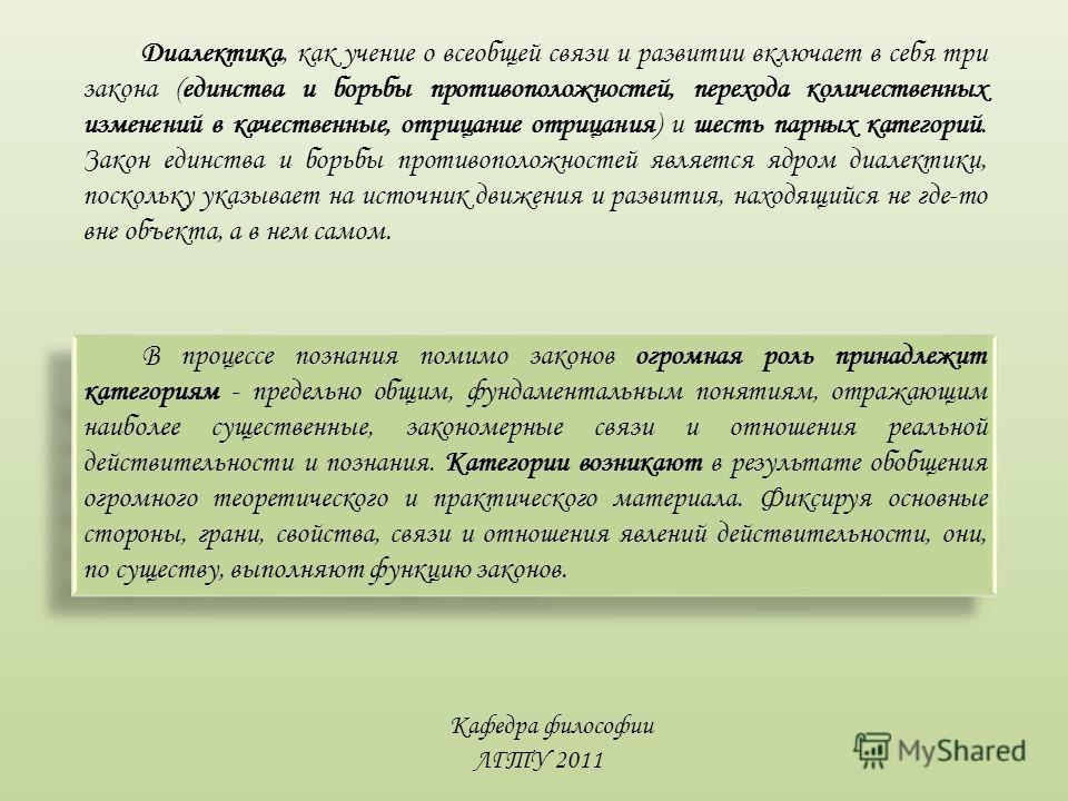 Кафедра философии ЛГТУ 2011 Диалектика, как учение о всеобщей связи и развитии включает в себя три закона (единства и борьбы противоположностей, перехода количественных изменений в качественные, отрицание отрицания) и шесть парных категорий. Закон ед