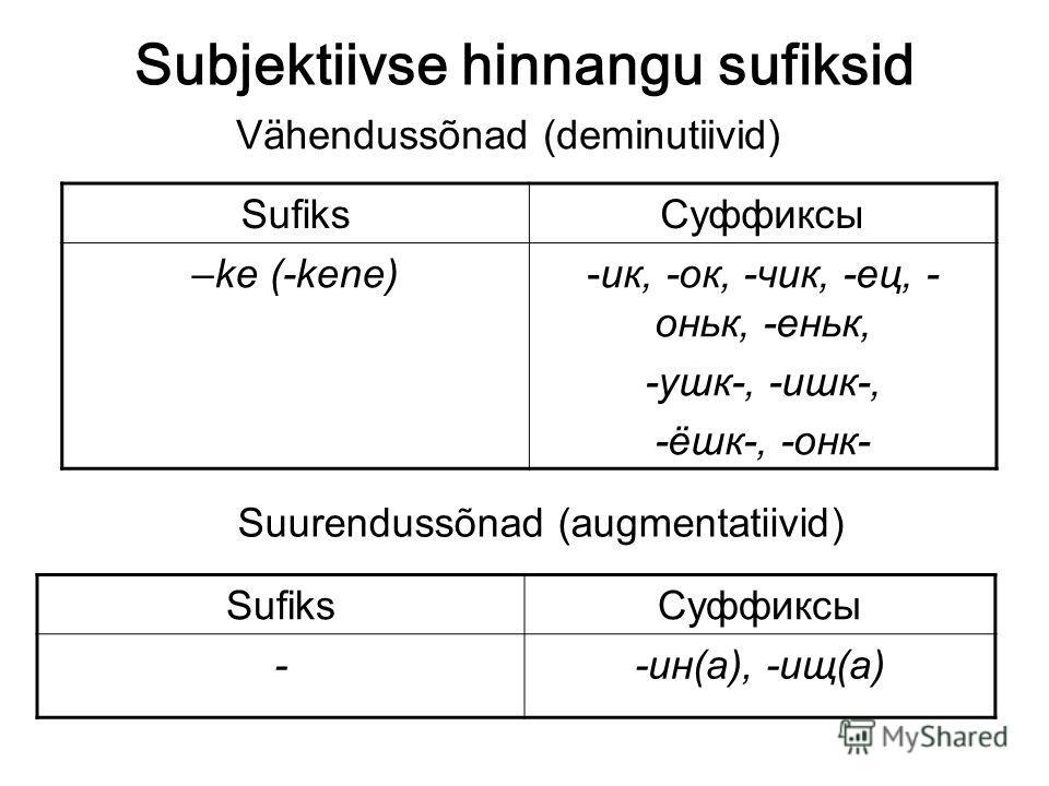 Subjektiivse hinnangu sufiksid Vähendussõnad (deminutiivid) SufiksСуффиксы –ke (-kene)-ик, -ок, -чик, -ец, - оньк, -еньк, -ушк-, -ишк-, -ёшк-, -онк- Suurendussõnad (augmentatiivid) SufiksСуффиксы --ин(а), -ищ(а)