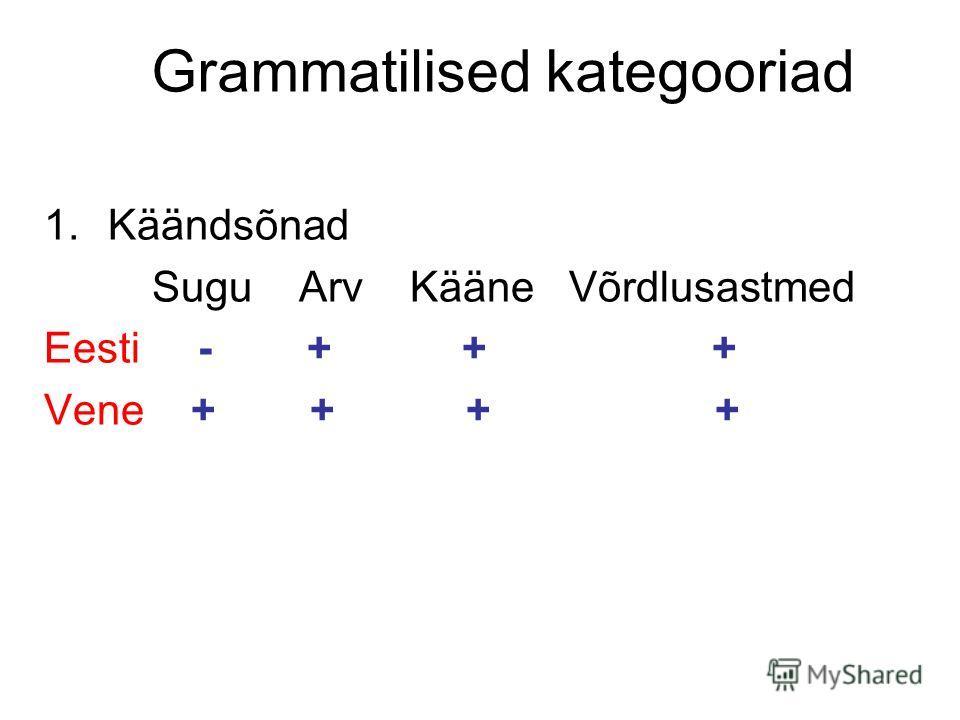Grammatilised kategooriad 1.Käändsõnad Sugu Arv Kääne Võrdlusastmed Eesti - + + + Vene + + + +