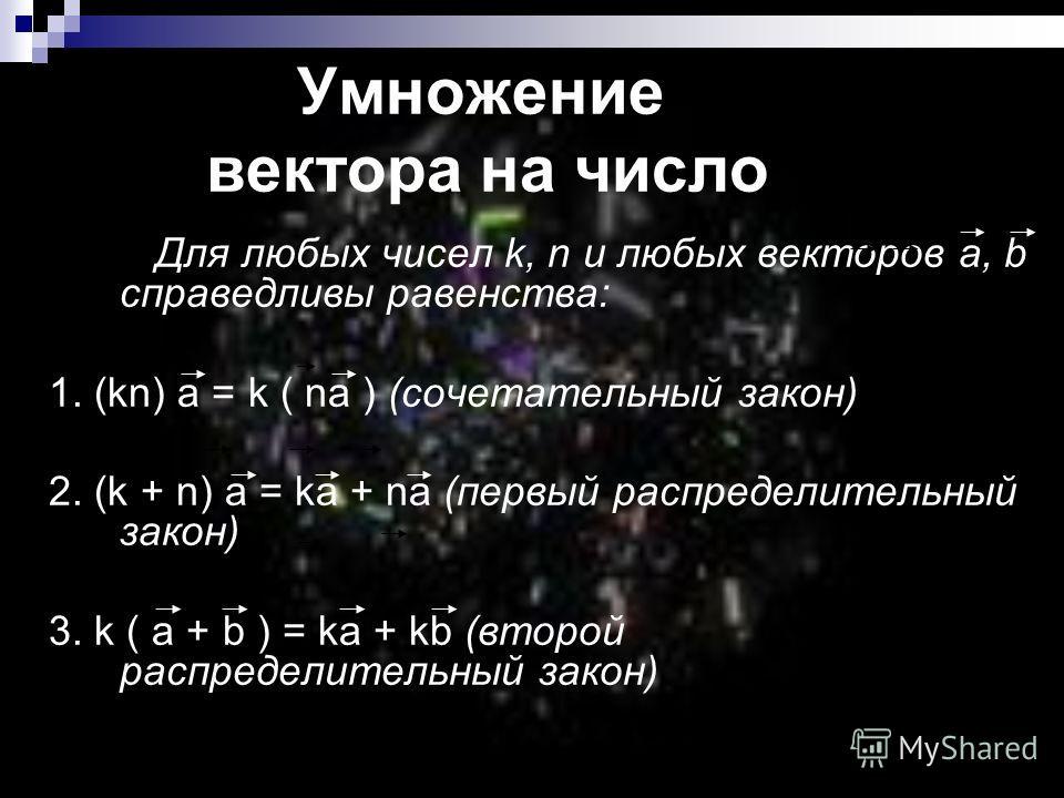 Умножение вектора на число Для любых чисел k, n и любых векторов а, b справедливы равенства: 1. (kn) а = k ( na ) (сочетательный закон) 2. (k + n) а = kа + na (первый распределительный закон) 3. k ( а + b ) = kа + kb (второй распределительный закон)