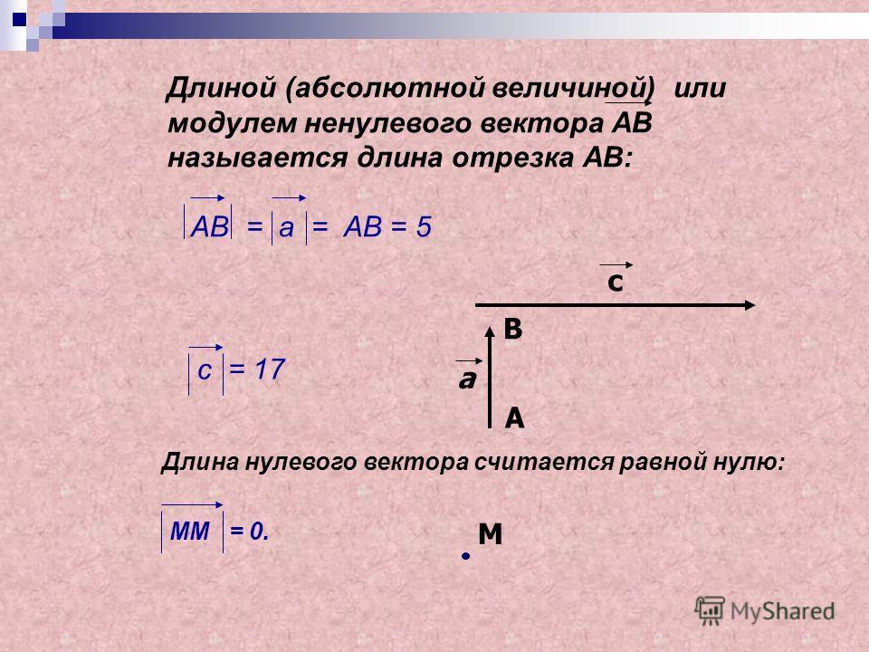 Длиной (абсолютной величиной) или модулем ненулевого вектора АВ называется длина отрезка АВ: АВ = а = АВ = 5 с a В А с = 17 Длина нулевого вектора считается равной нулю: ММ = 0. М
