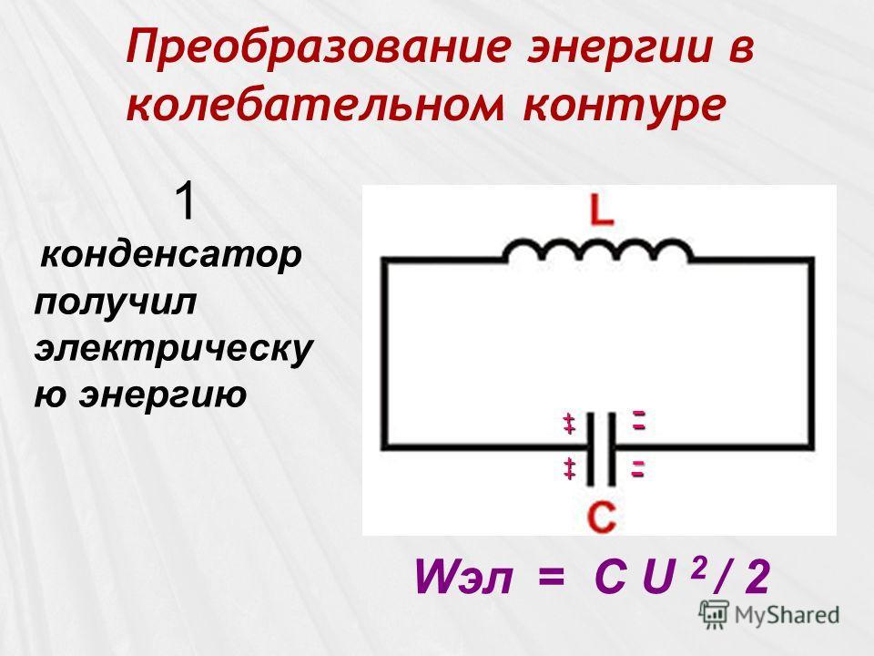 Преобразование энергии в колебательном контуре - конденсатор получил электрическу ю энергию Wэл = C U 2 / 2 1 + + + + - - -