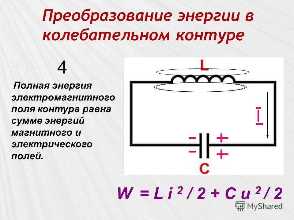 Преобразование энергии в колебательном контуре Полная энергия электромагнитного поля контура равна сумме энергий магнитного и электрического полей. W = L i 2 / 2 + C u 2 / 2 4