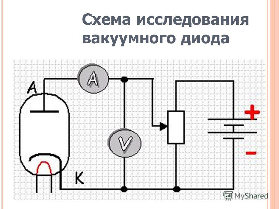 Схема исследования вакуумного диода