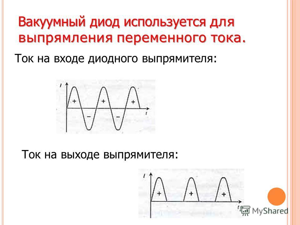 Вакуумный диод используется для выпрямления переменного тока. Ток на входе диодного выпрямителя: Ток на выходе выпрямителя: