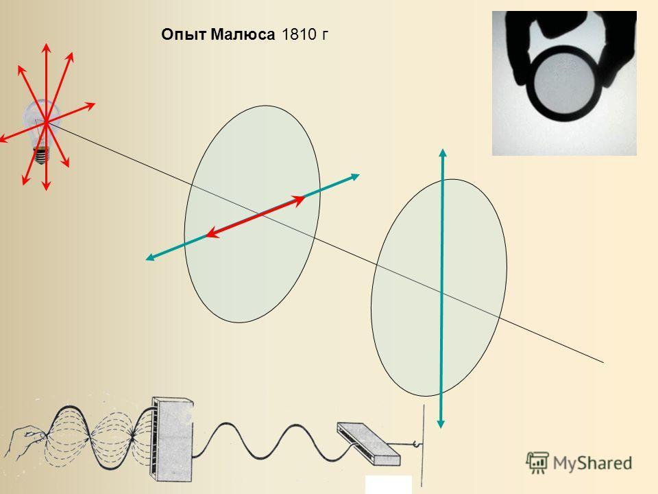 Опыт Малюса 1810 г