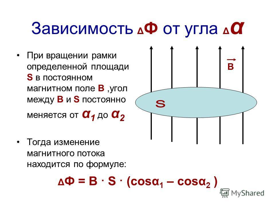 Зависимость Δ Ф от угла Δ α При вращении рамки определенной площади S в постоянном магнитном поле В,угол между В и S постоянно меняется от α 1 до α 2 Тогда изменение магнитного потока находится по формуле: В Δ Ф = В · S · (cosα 1 – cosα 2 )