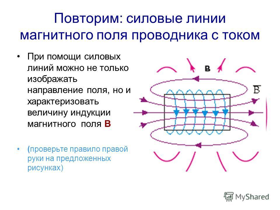 Повторим: силовые линии магнитного поля проводника с током При помощи силовых линий можно не только изображать направление поля, но и характеризовать величину индукции магнитного поля В (проверьте правило правой руки на предложенных рисунках)