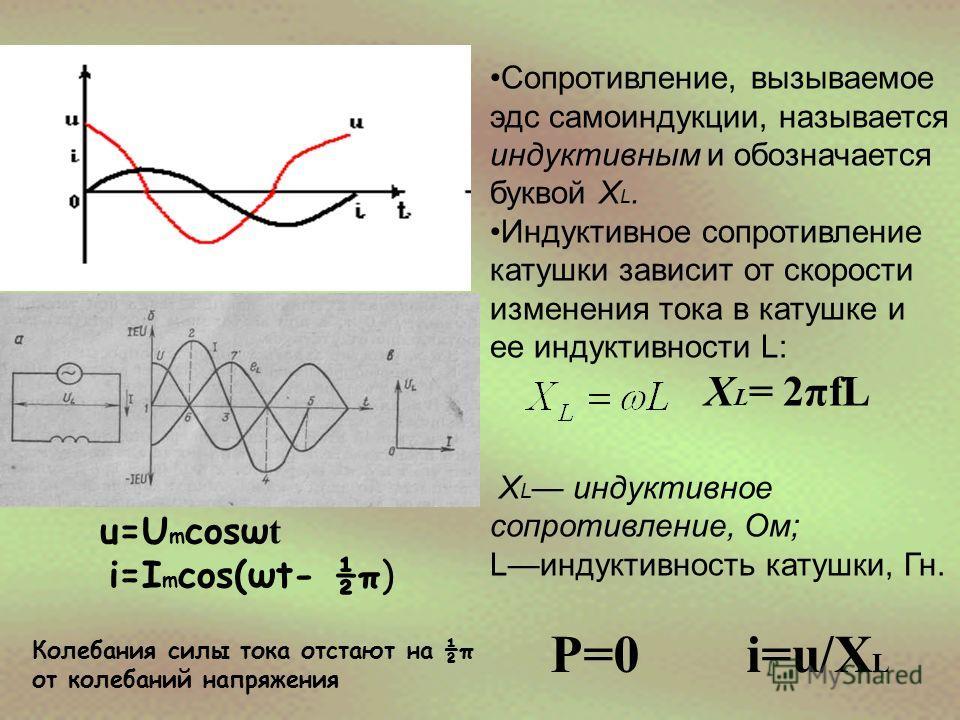 Сопротивление, вызываемое эдс самоиндукции, называется индуктивным и обозначается буквой Х L. Индуктивное сопротивление катушки зависит от скорости изменения тока в катушке и ее индуктивности L: X L = 2πfL Х L индуктивное сопротивление, Ом; Lиндуктив