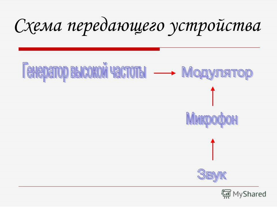 Схема передающего устройства