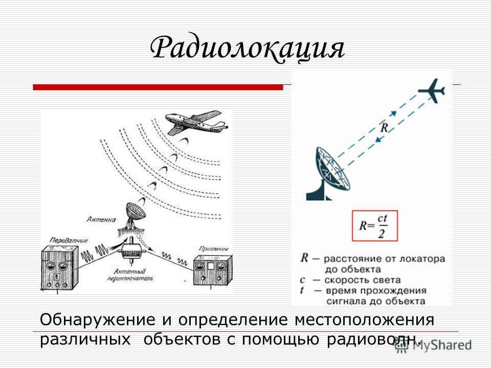 Радиолокация Обнаружение и определение местоположения различных объектов с помощью радиоволн.
