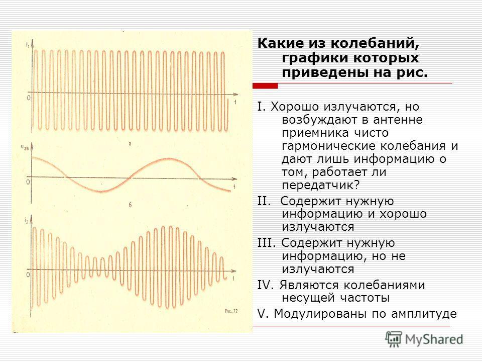 Какие из колебаний, графики которых приведены на рис. I. Хорошо излучаются, но возбуждают в антенне приемника чисто гармонические колебания и дают лишь информацию о том, работает ли передатчик? II. Содержит нужную информацию и хорошо излучаются III.