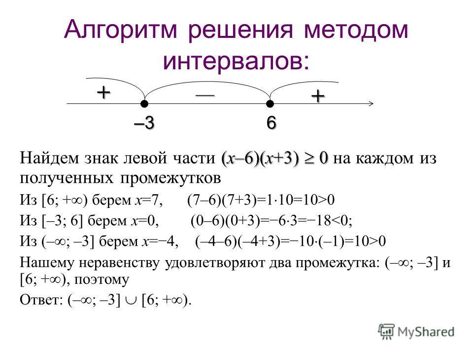 Алгоритм решения методом интервалов: (x–6)(х+3) 0 Найдем знак левой части (x–6)(х+3) 0 на каждом из полученных промежутков Из [6; + ) берем х=7, (7–6)(7+3)=1 10=10>0 Из [–3; 6] берем x=0, (0–6)(0  +3)=6 3=180 Нашему неравенству удовлетворяют два про