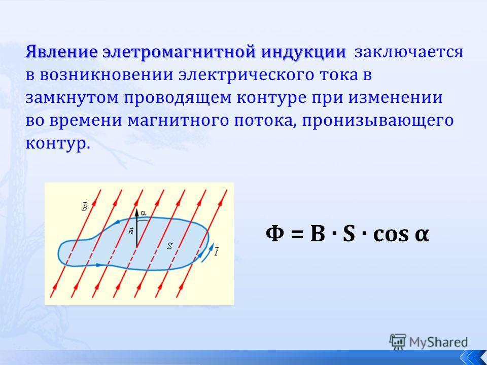 Явление элетромагнитной индукции Явление элетромагнитной индукции заключается в возникновении электрического тока в замкнутом проводящем контуре при изменении во времени магнитного потока, пронизывающего контур. Φ = B · S · cos α