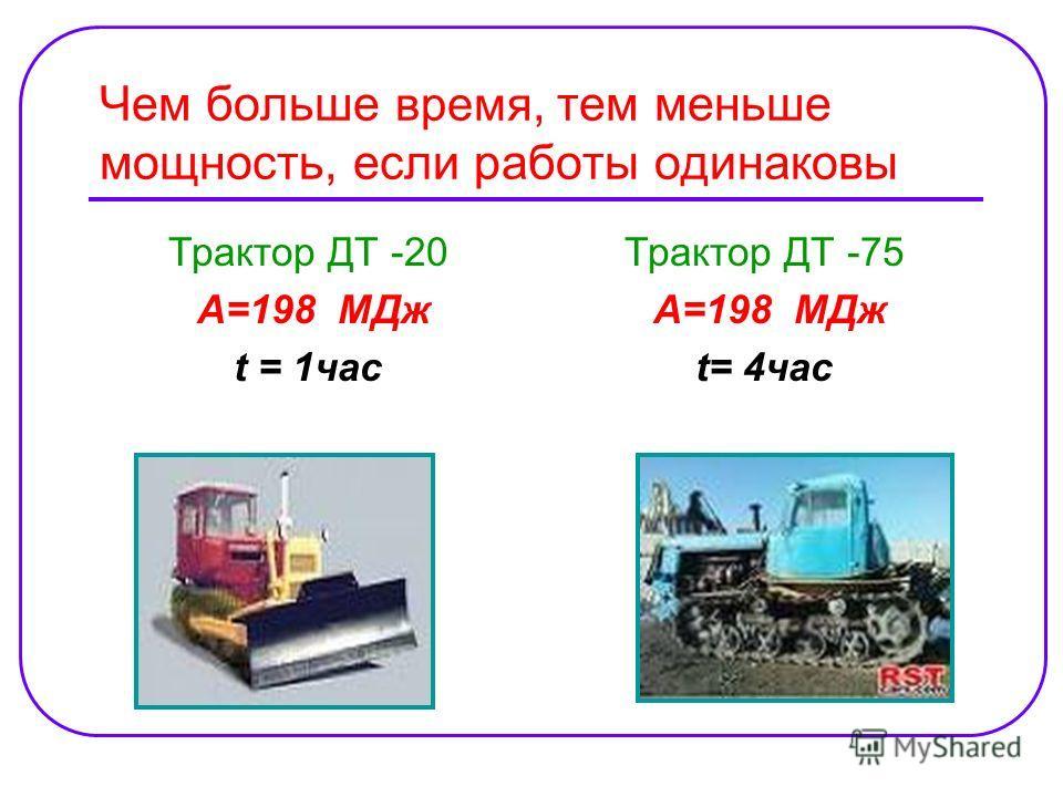 Чем больше время, тем меньше мощность, если работы одинаковы Трактор ДТ -20 А=198 МДж t = 1час Трактор ДТ -75 А=198 МДж t= 4час