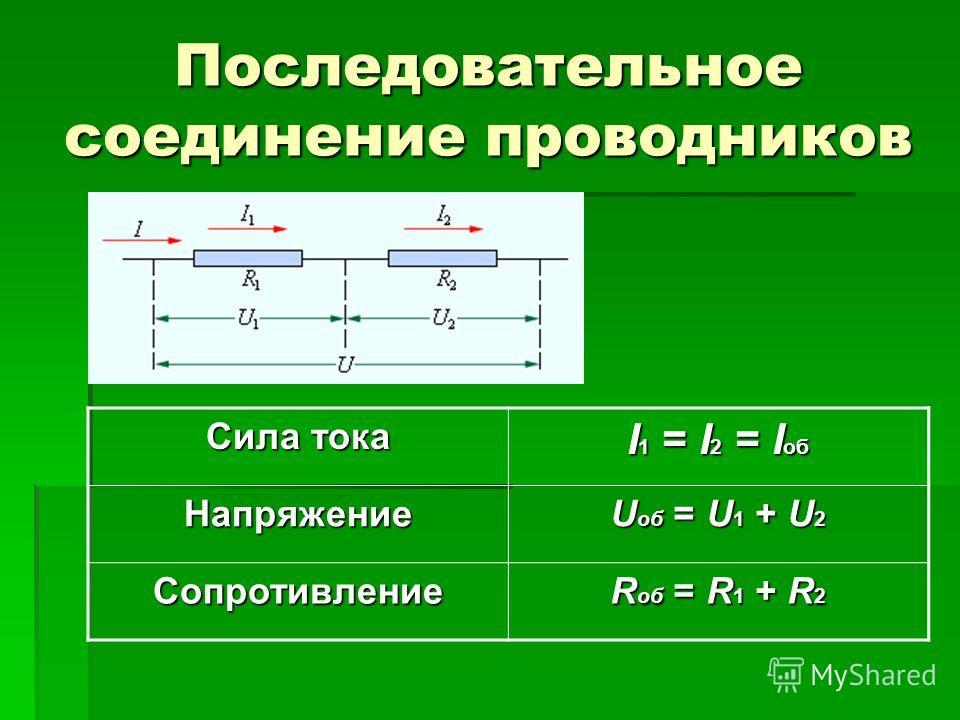 Последовательное соединение проводников Сила тока I 1 = I 2 = I об Напряжение U об = U 1 + U 2 Сопротивление R об = R 1 + R 2