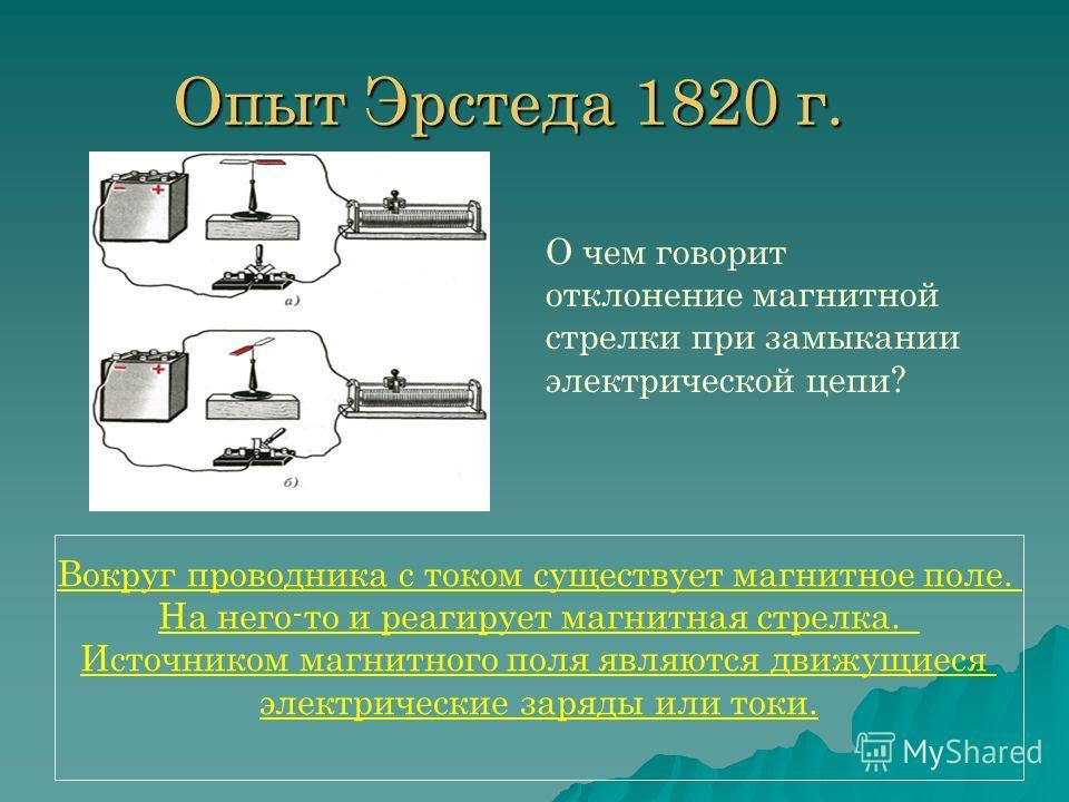 Опыт Эрстеда 1820 г. Опыт Эрстеда 1820 г. О чем говорит отклонение магнитной стрелки при замыкании электрической цепи? Вокруг проводника с током существует магнитное поле. На него-то и реагирует магнитная стрелка. Источником магнитного поля являются