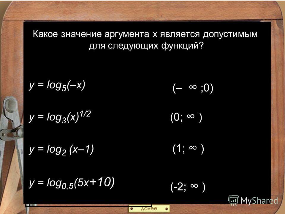 Какое значение аргумента x является допустимым для следующих функций? y = log 5 (–x) y = log 3 (x) 1/2 y = log 2 (x–1) y = log 0,5 (5х +10) (– ;0) (0; ) (1; ) (-2; )
