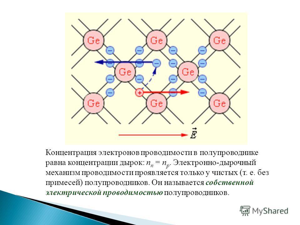 Концентрация электронов проводимости в полупроводнике равна концентрации дырок: n n = n p. Электронно-дырочный механизм проводимости проявляется только у чистых (т. е. без примесей) полупроводников. Он называется собственной электрической проводимост