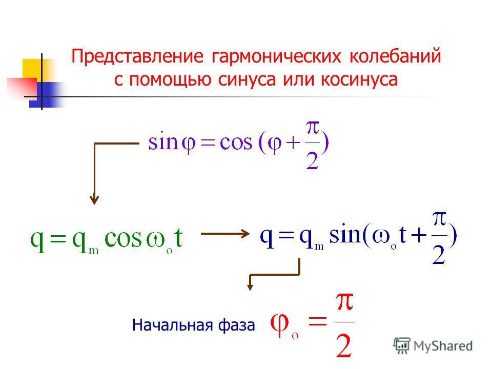График зависимости заряда от фазы -1,5 -0,5 0 0,5 1 q 3 2 2 2 2 5