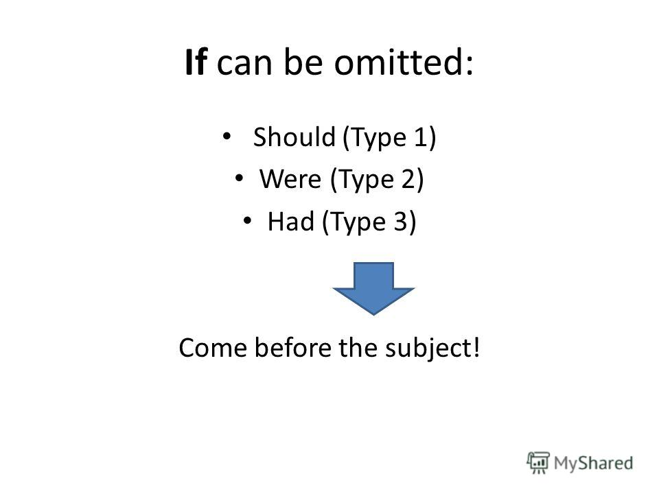 If can be omitted: Should (Type 1) Were (Type 2) Had (Type 3) Come before the subject!