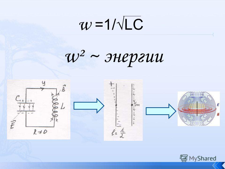 w =1/LC w² ~ энергии