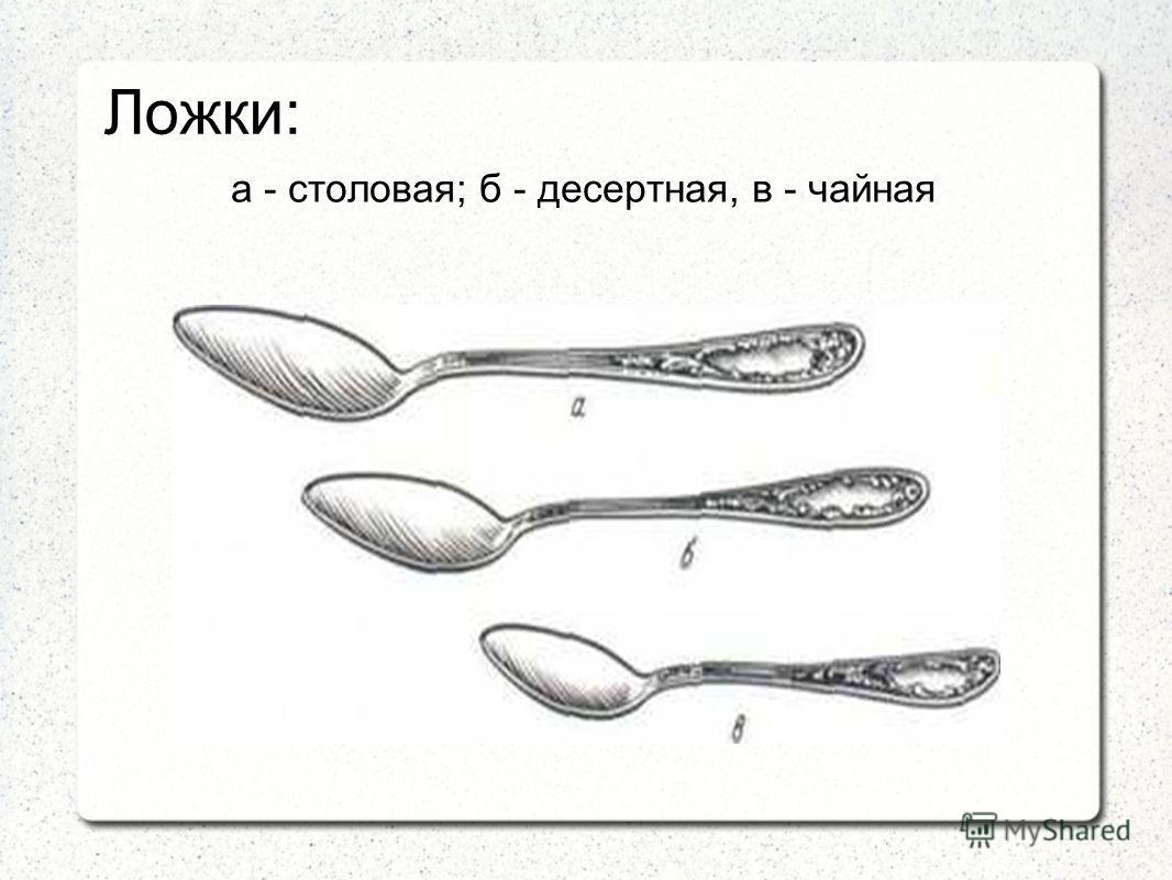 Ложки: а - столовая; б - десертная, в - чайная