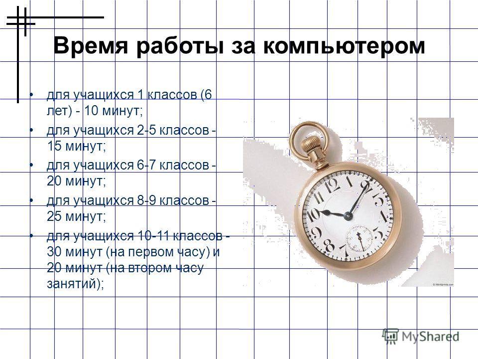 Время работы за компьютером для учащихся 1 классов (6 лет) - 10 минут; для учащихся 2-5 классов - 15 минут; для учащихся 6-7 классов - 20 минут; для учащихся 8-9 классов - 25 минут; для учащихся 10-11 классов - 30 минут (на первом часу) и 20 минут (н