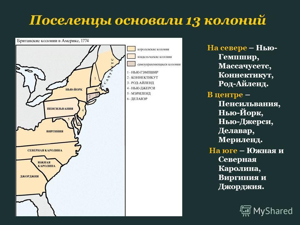 Поселенцы основали 13 колоний На севере – Нью- Гемпшир, Массачусетс, Коннектикут, Род-Айленд. В центре – Пенсильвания, Нью-Йорк, Нью-Джерси, Делавар, Мериленд. На юге – Южная и Северная Каролина, Виргиния и Джорджия.