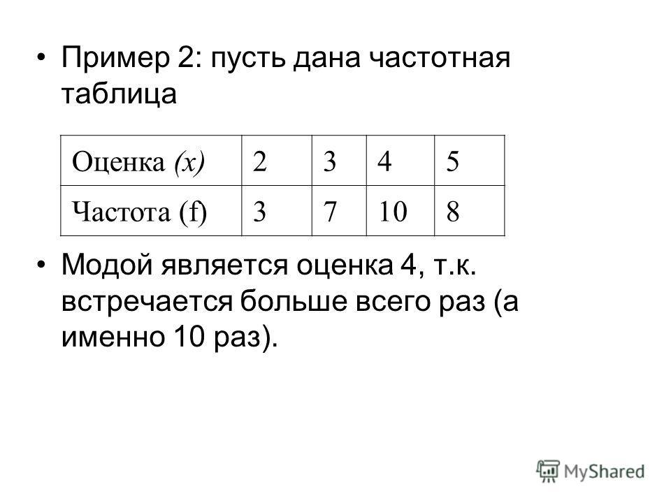 Пример 2: пусть дана частотная таблица Модой является оценка 4, т.к. встречается больше всего раз (а именно 10 раз). Оценка (х)2345 Частота (f)37108