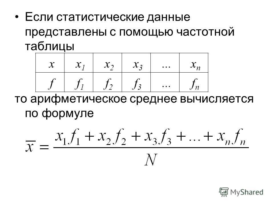 Если статистические данные представлены с помощью частотной таблицы то арифметическое среднее вычисляется по формуле xx1x1 x2x2 x3x3...xnxn ff1f1 f2f2 f3f3 fnfn
