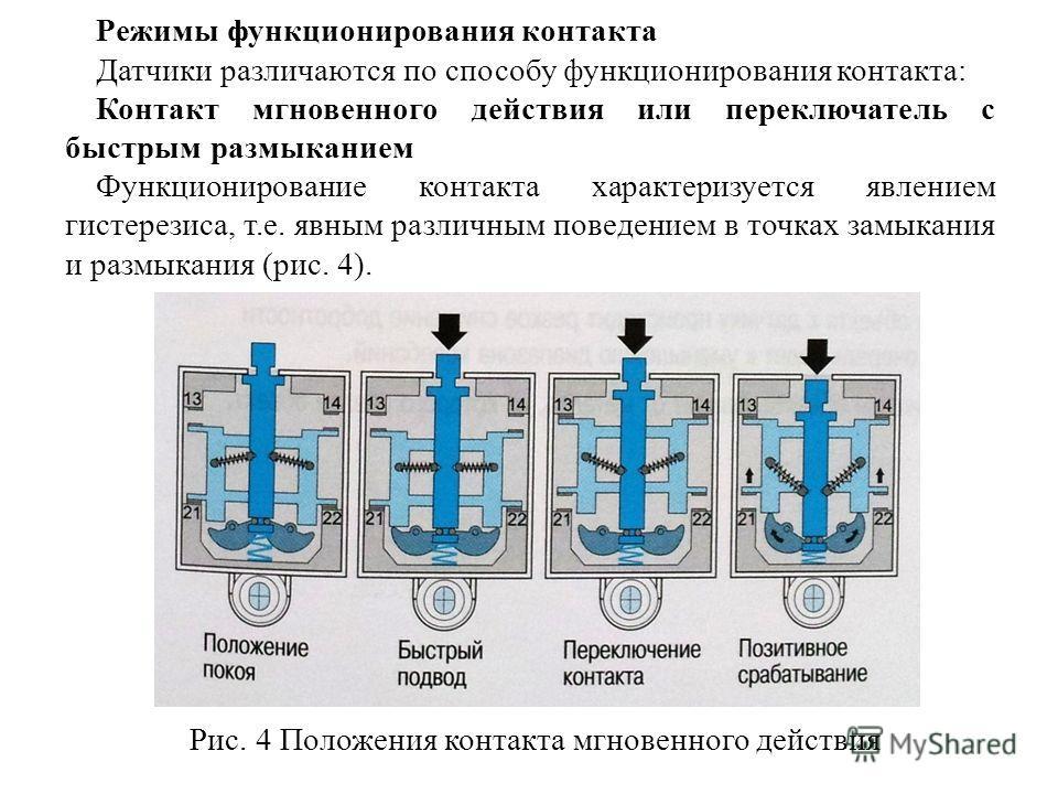 Режимы функционирования контакта Датчики различаются по способу функционирования контакта: Контакт мгновенного действия или переключатель с быстрым размыканием Функционирование контакта характеризуется явлением гистерезиса, т.е. явным различным повед