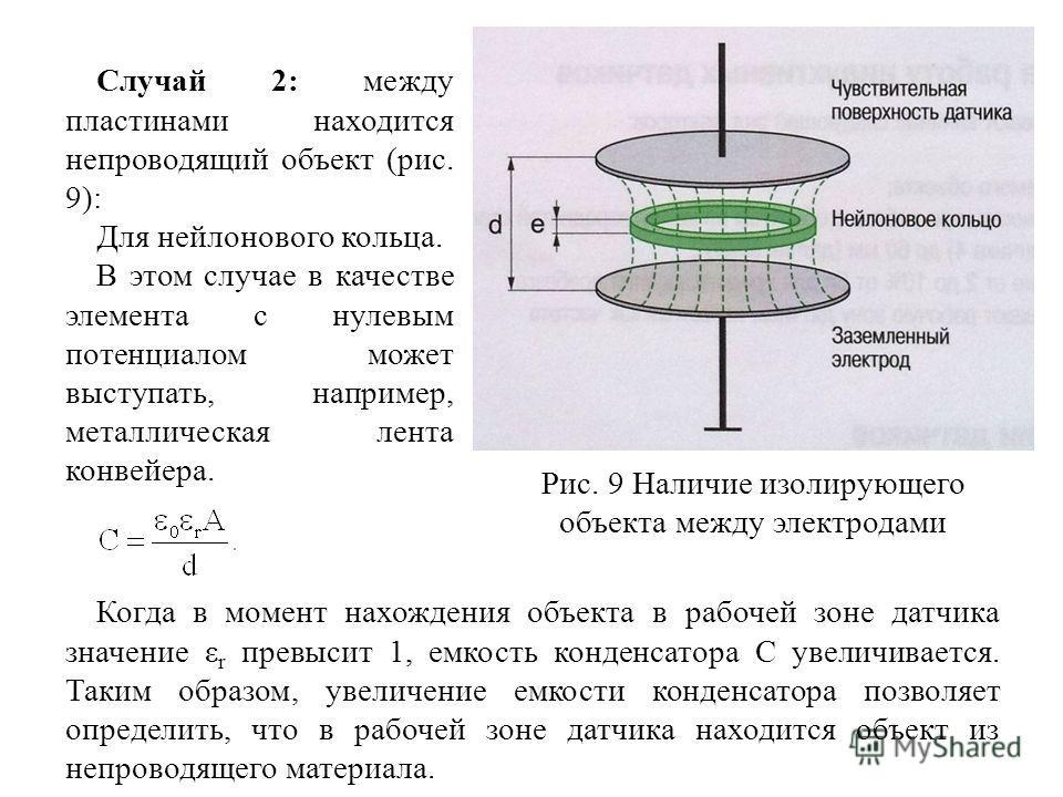 Случай 2: между пластинами находится непроводящий объект (рис. 9): Для нейлонового кольца. В этом случае в качестве элемента с нулевым потенциалом может выступать, например, металлическая лента конвейера. Рис. 9 Наличие изолирующего объекта между эле