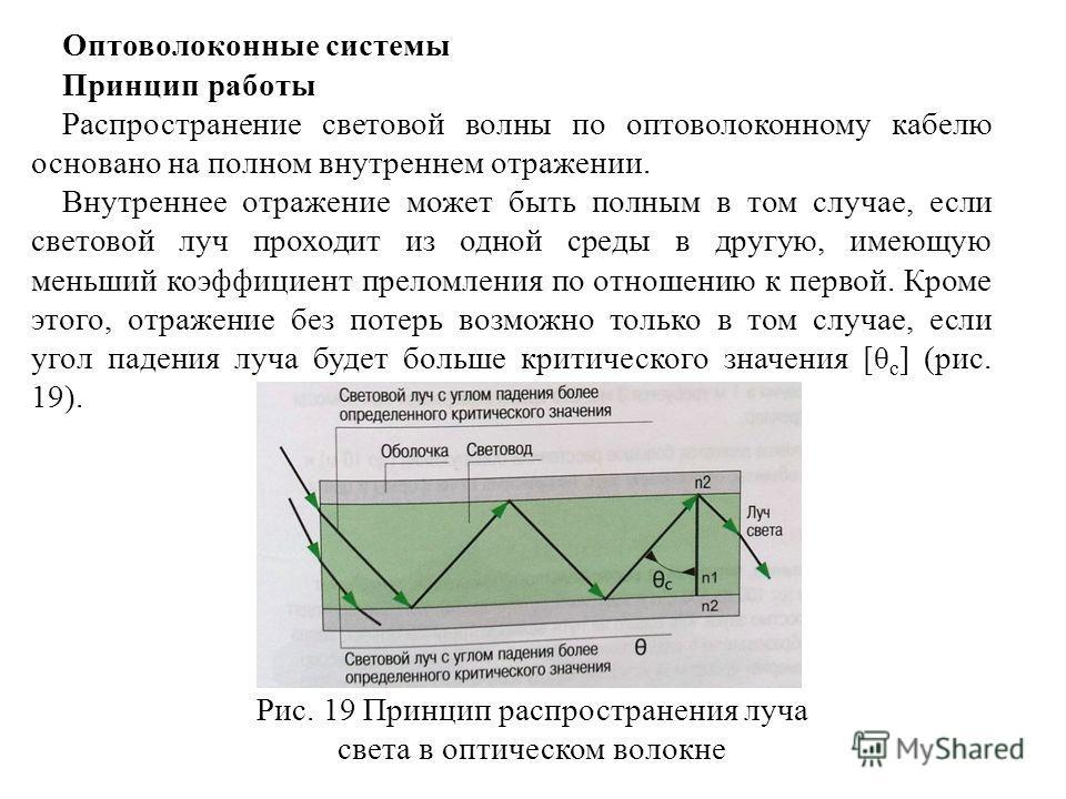 Оптоволоконные системы Принцип работы Распространение световой волны по оптоволоконному кабелю основано на полном внутреннем отражении. Внутреннее отражение может быть полным в том случае, если световой луч проходит из одной среды в другую, имеющую м