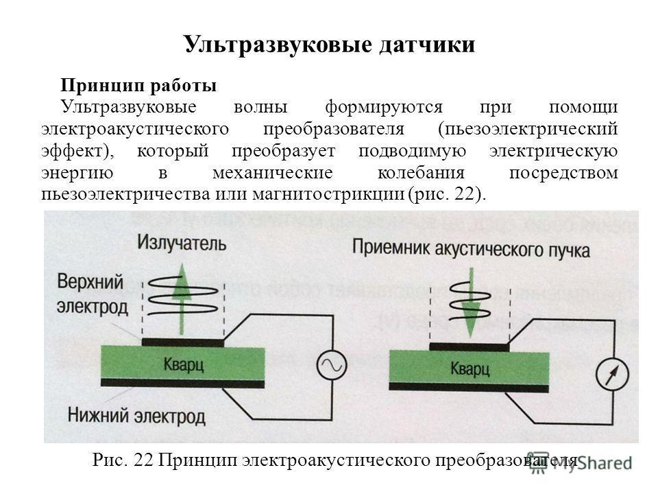 Ультразвуковые датчики Принцип работы Ультразвуковые волны формируются при помощи электроакустического преобразователя (пьезоэлектрический эффект), который преобразует подводимую электрическую энергию в механические колебания посредством пьезоэлектри