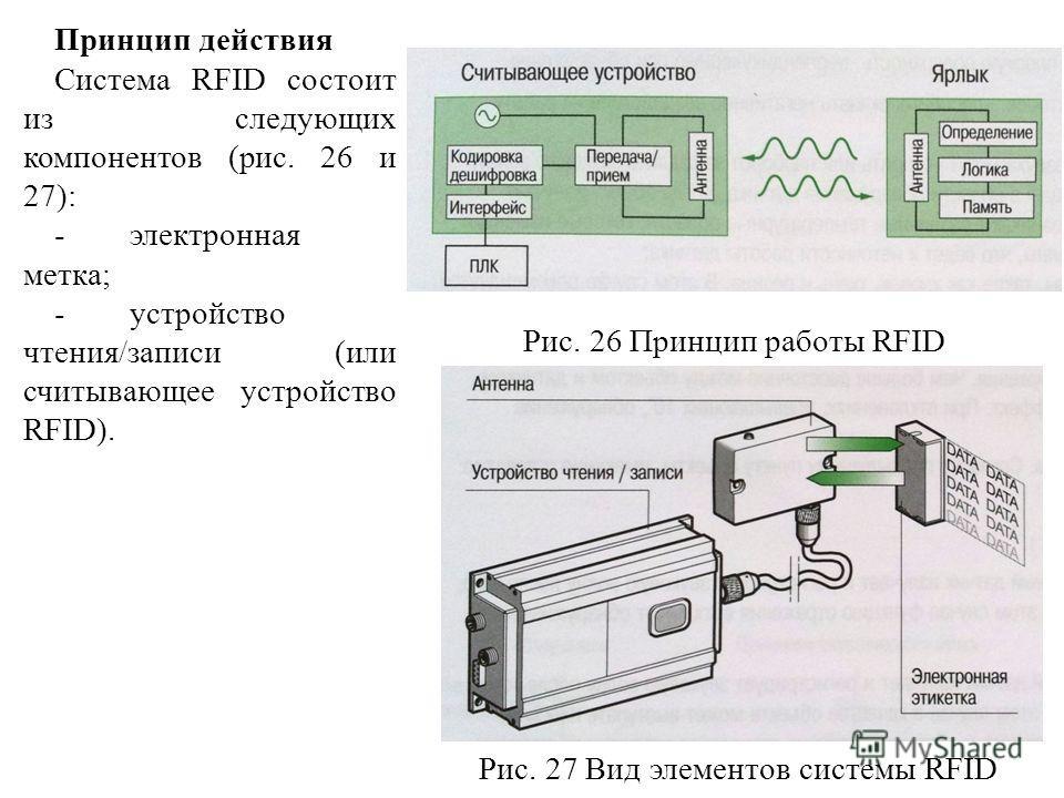Принцип действия Система RFID состоит из следующих компонентов (рис. 26 и 27): -электронная метка; -устройство чтения/записи (или считывающее устройство RFID). Рис. 26 Принцип работы RFID Рис. 27 Вид элементов системы RFID