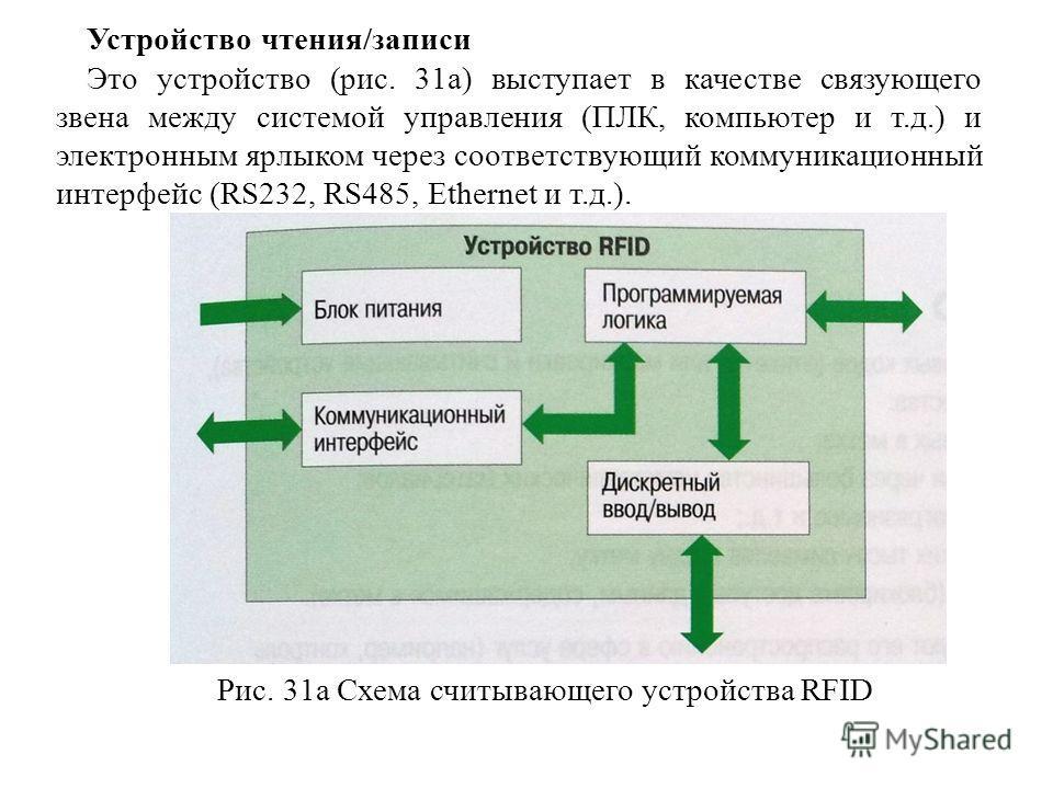 Устройство чтения/записи Это устройство (рис. 31а) выступает в качестве связующего звена между системой управления (ПЛК, компьютер и т.д.) и электронным ярлыком через соответствующий коммуникационный интерфейс (RS232, RS485, Ethernet и т.д.). Рис. 31