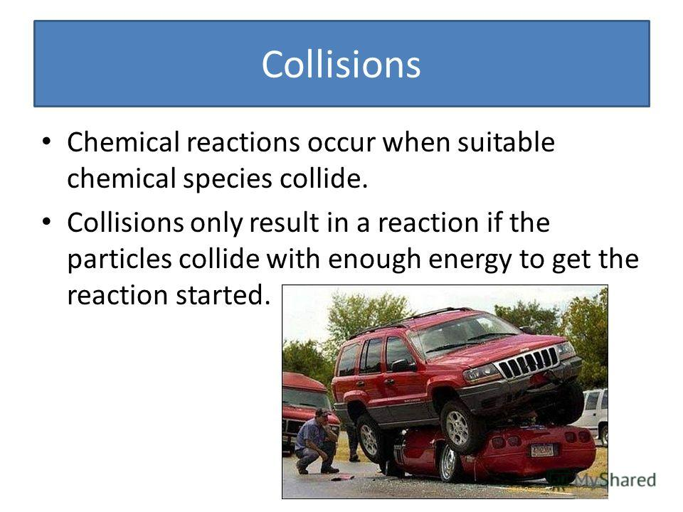 Collisions Chemical reactions occur when suitable chemical species collide. Collisions only result in a reaction if the particles collide with enough energy to get the reaction started.