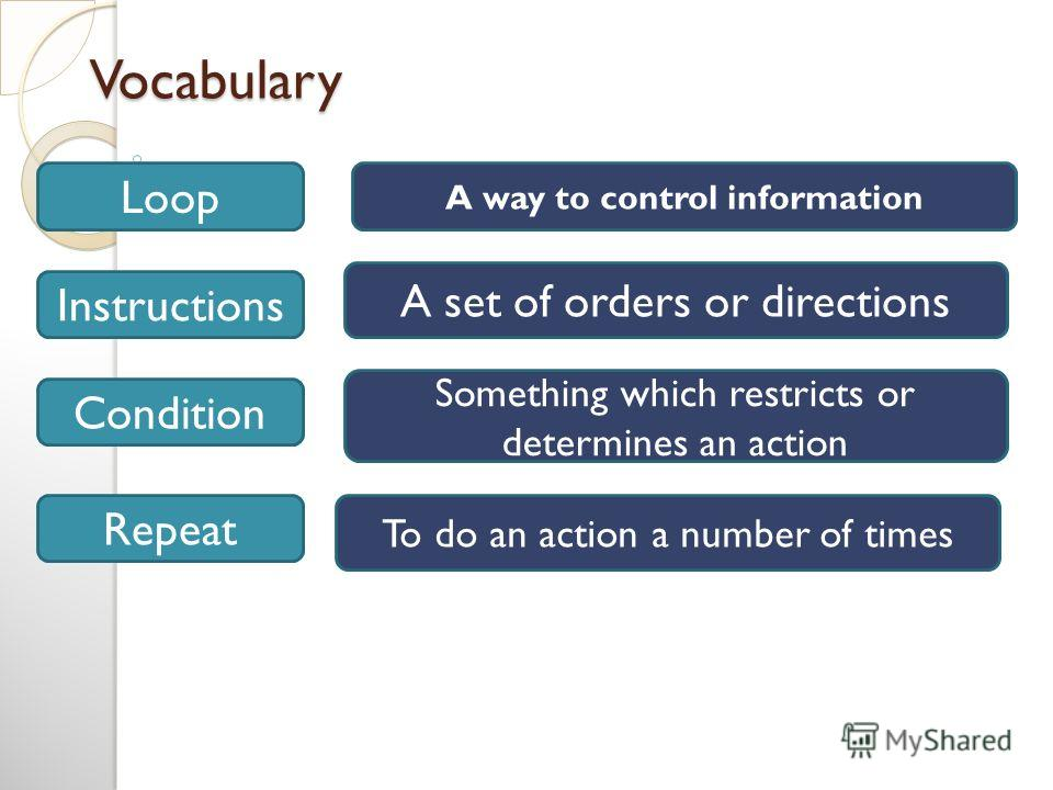 Vocabulary Instructions Loop Condition Repeat A way to control information A set of orders or directions To do an action a number of times Something which restricts or determines an action