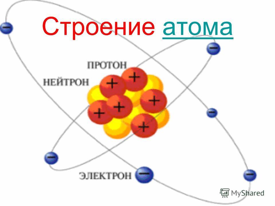 Строение атомаатома