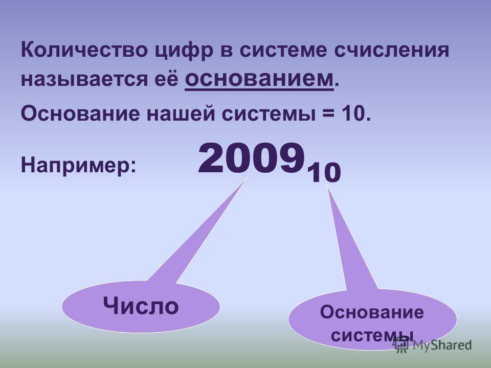 Количество цифр в системе счисления называется её основанием. Основание нашей системы = 10. Например: 2009 10 Число Основание системы