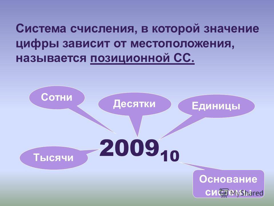 2009 10 Система счисления, в которой значение цифры зависит от местоположения, называется позиционной СС. Единицы Десятки Сотни Основание системы Тысячи