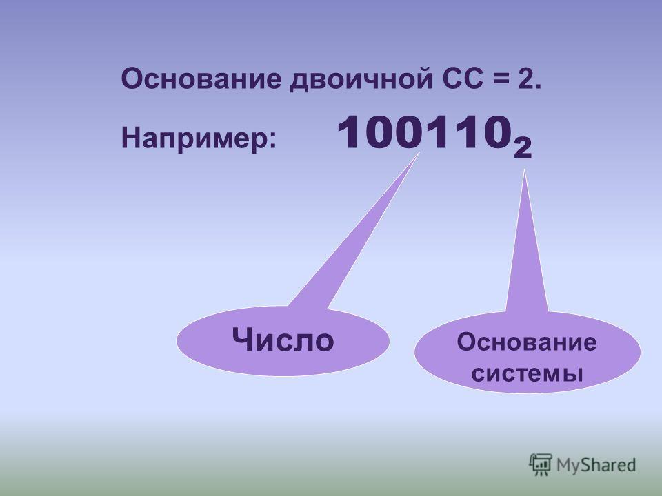 Основание двоичной СС = 2. Например: 100110 2 Число Основание системы