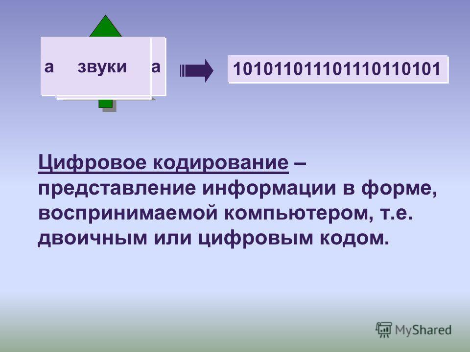 Цифровое кодирование – представление информации в форме, воспринимаемой компьютером, т.е. двоичным или цифровым кодом. абракадабра 101011011101110110101 1234567890 звуки
