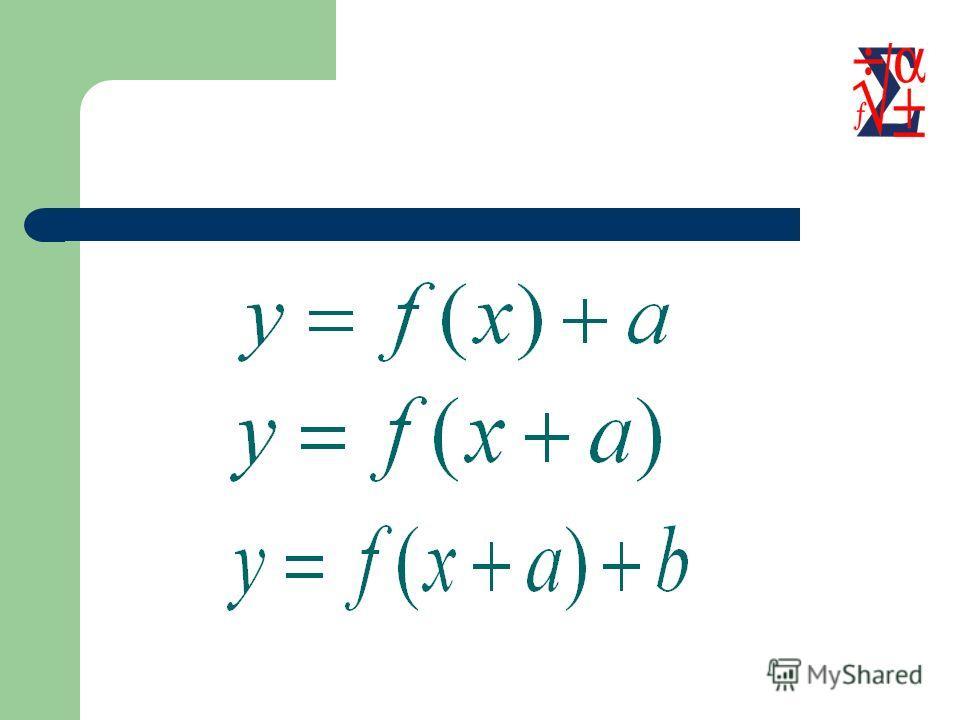 Цель урока: Познакомиться с преобразованием, позволяющим, зная график функции,строить график функции