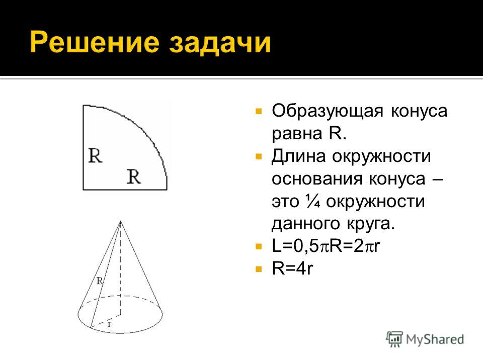 Образующая конуса равна R. Длина окружности основания конуса – это ¼ окружности данного круга. L=0,5 R=2 r R=4r