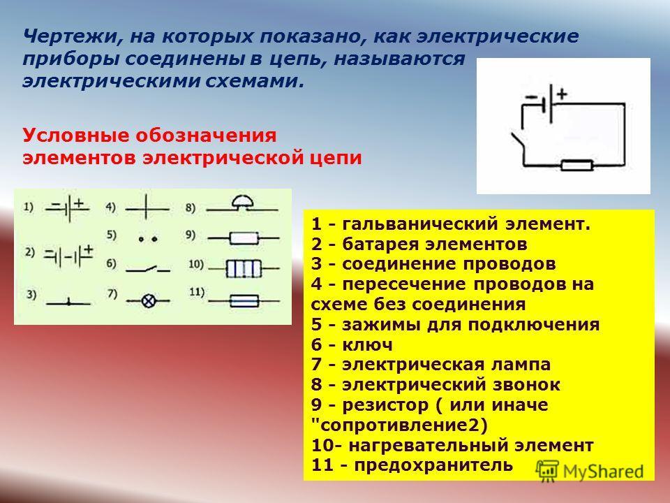 Чертежи, на которых показано, как электрические приборы соединены в цепь, называются электрическими схемами. Условные обозначения элементов электрической цепи 1 - гальванический элемент. 2 - батарея элементов 3 - соединение проводов 4 - пересечение п