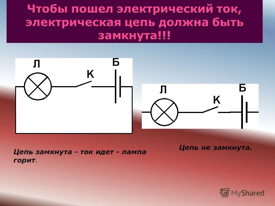 Чтобы пошел электрический ток, электрическая цепь должна быть замкнута!!! Цепь замкнута - ток идет - лампа горит. Цепь не замкнута.