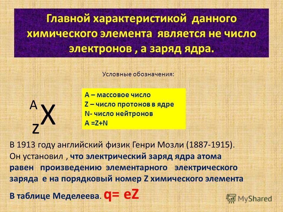 Главной характеристикой данного химического элемента является не число электронов, а заряд ядра. Условные обозначения: zX zX A В 1913 году английский физик Генри Мозли (1887-1915). Он установил, что электрический заряд ядра атома равен произведению э